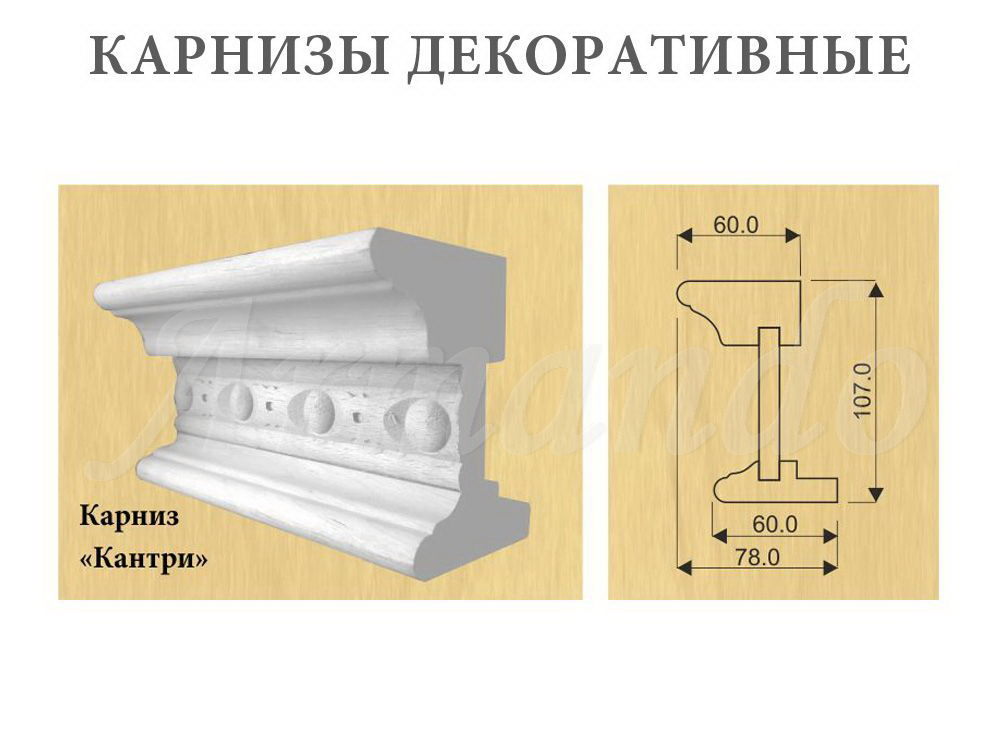 Карниз для мебели